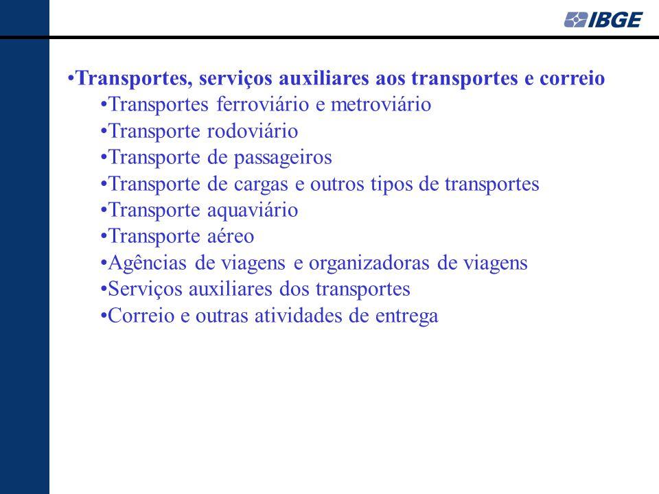 Transportes, serviços auxiliares aos transportes e correio