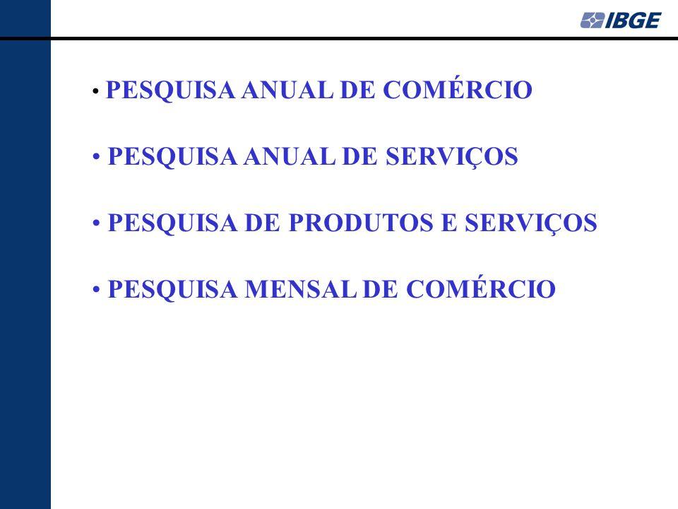 PESQUISA ANUAL DE SERVIÇOS PESQUISA DE PRODUTOS E SERVIÇOS