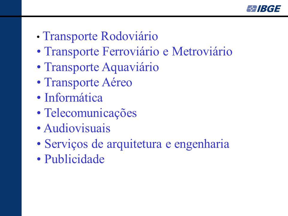 Transporte Ferroviário e Metroviário Transporte Aquaviário
