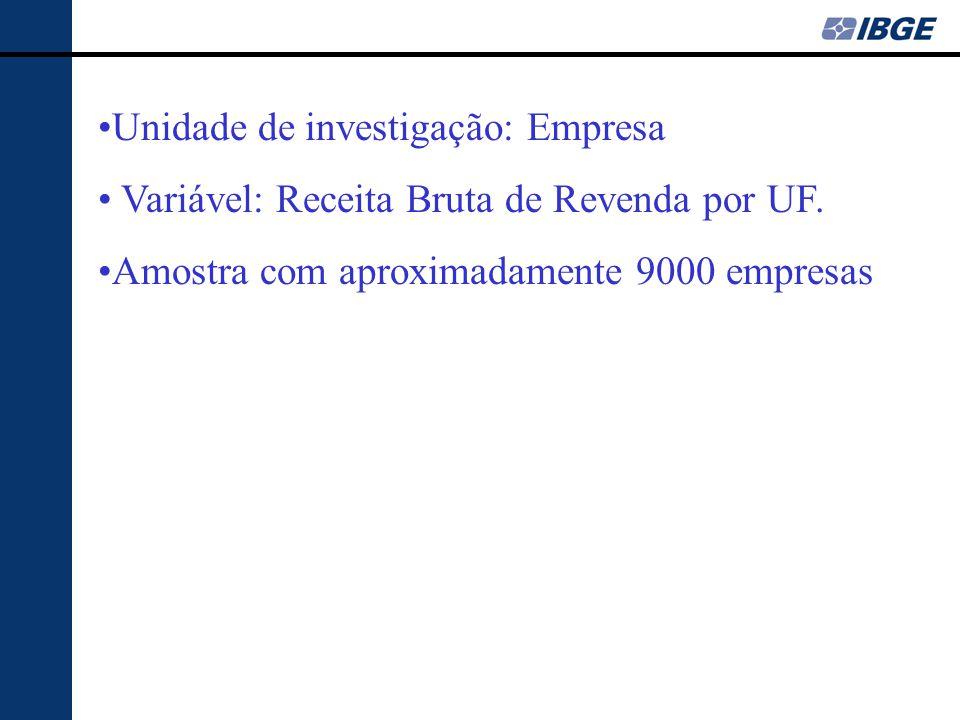 Unidade de investigação: Empresa