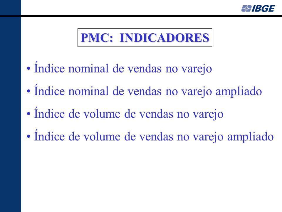 PMC: INDICADORES Índice nominal de vendas no varejo. Índice nominal de vendas no varejo ampliado.