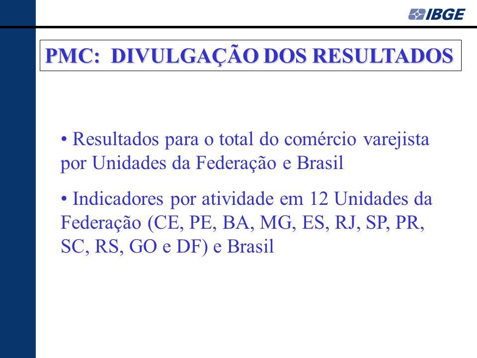 PMC: DIVULGAÇÃO DOS RESULTADOS