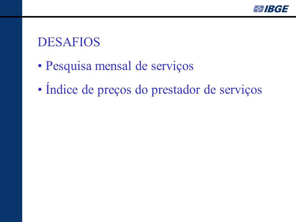 DESAFIOS Pesquisa mensal de serviços Índice de preços do prestador de serviços