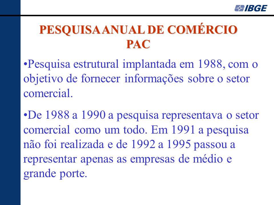PESQUISA ANUAL DE COMÉRCIO PAC
