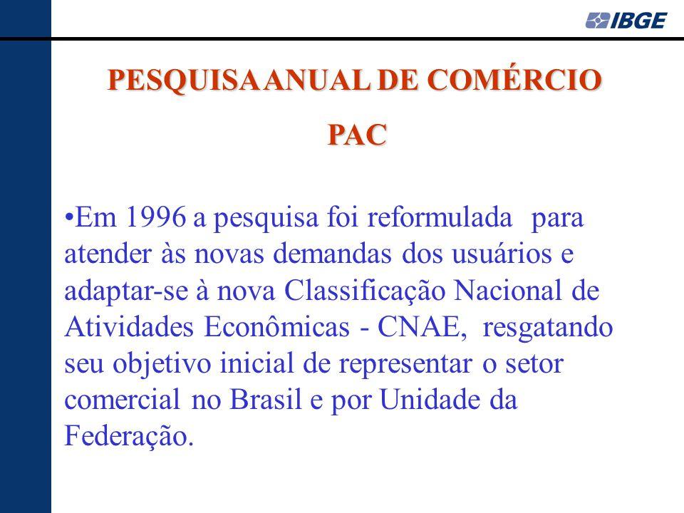 PESQUISA ANUAL DE COMÉRCIO