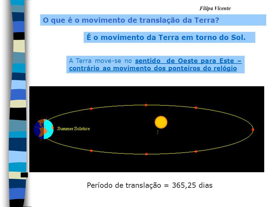 Período de translação = 365,25 dias