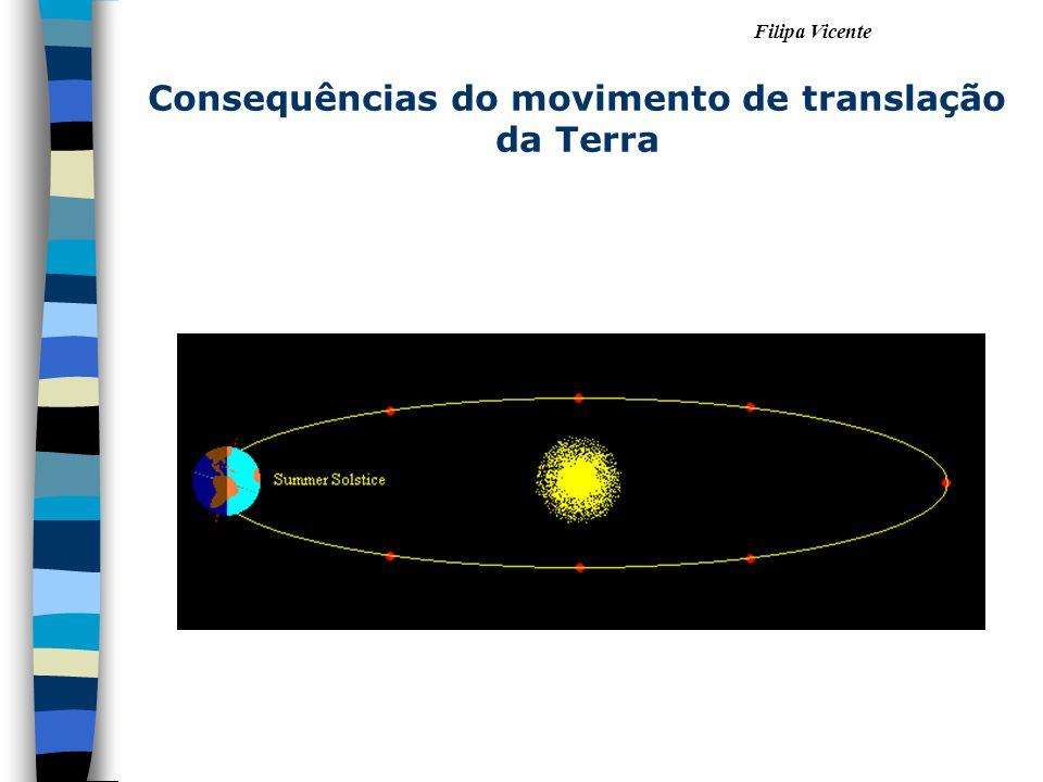 Consequências do movimento de translação da Terra