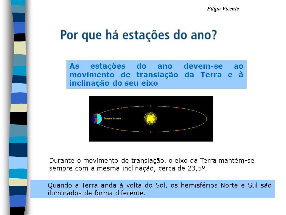 10 As estações do ano devem-se ao movimento de translação da Terra e à inclinação do seu eixo.
