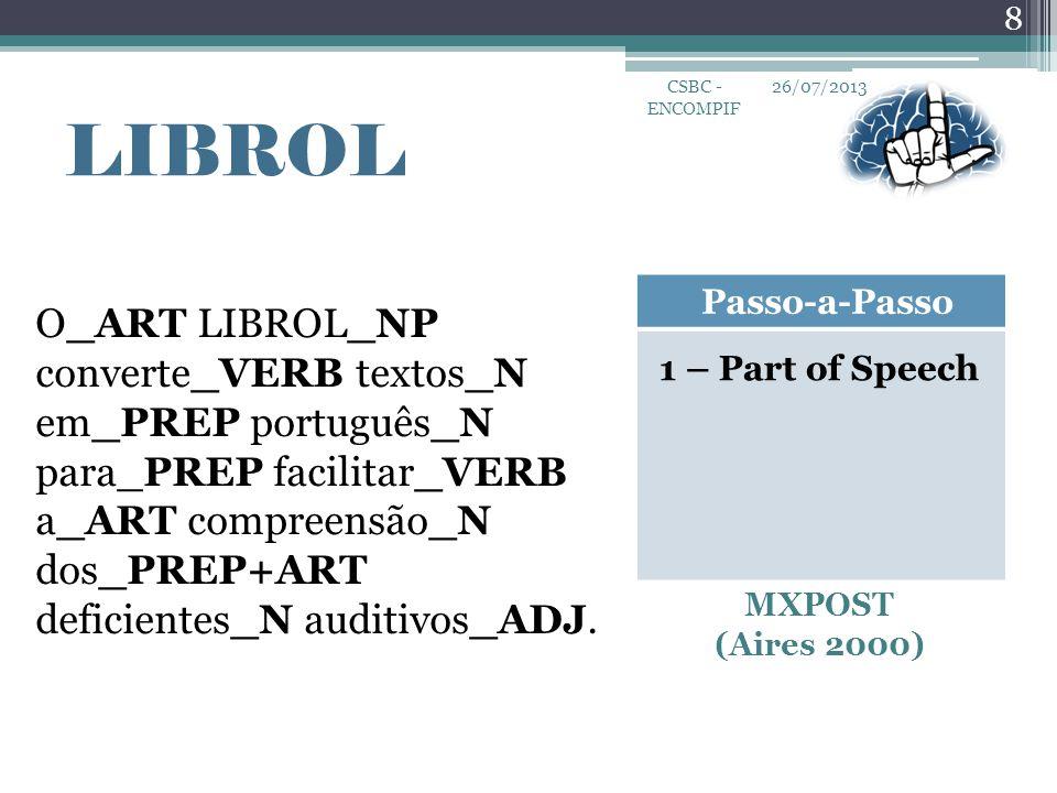 LIBROL O_ART LIBROL_NP converte_VERB textos_N em_PREP português_N