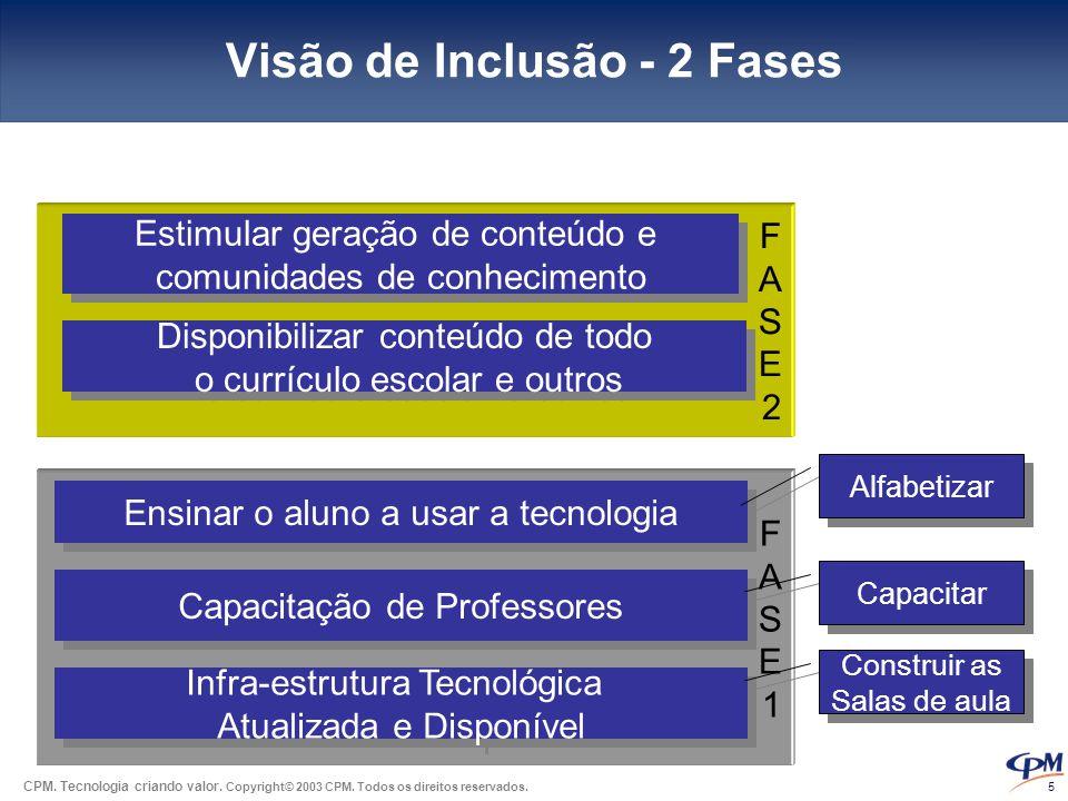 Visão de Inclusão - 2 Fases