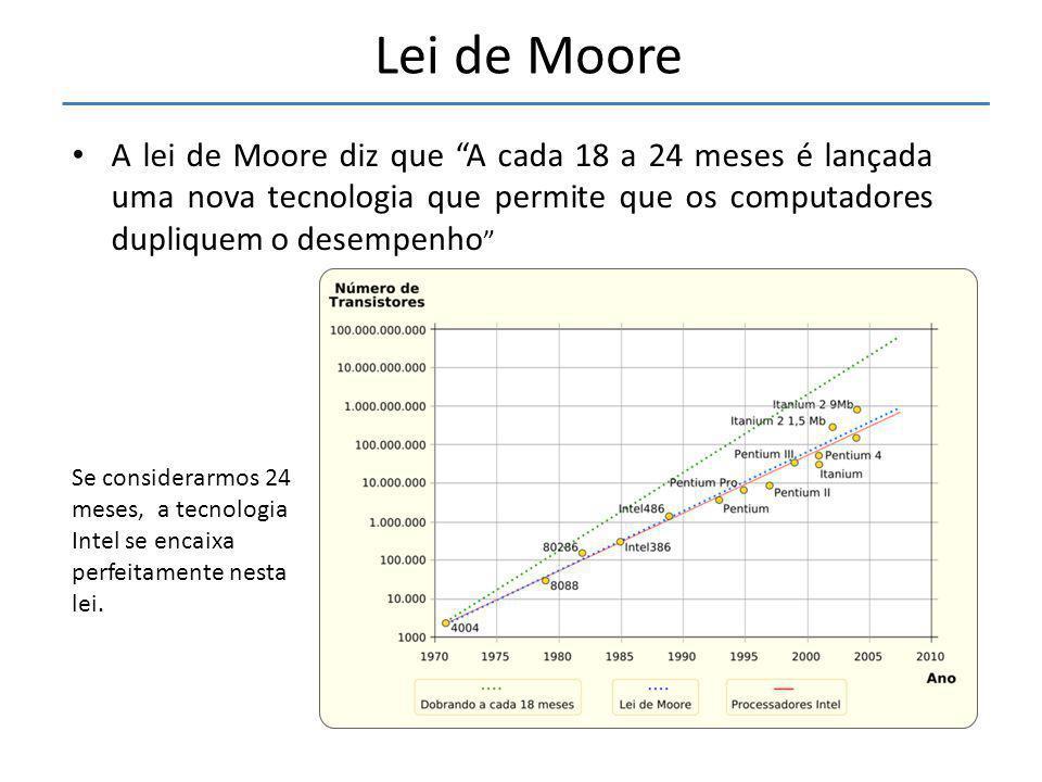 Lei de Moore A lei de Moore diz que A cada 18 a 24 meses é lançada uma nova tecnologia que permite que os computadores dupliquem o desempenho