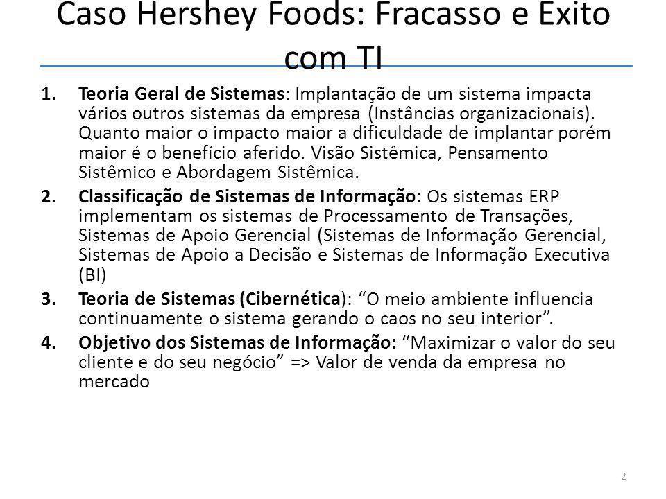Caso Hershey Foods: Fracasso e Êxito com TI