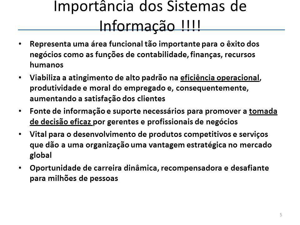 Importância dos Sistemas de Informação !!!!
