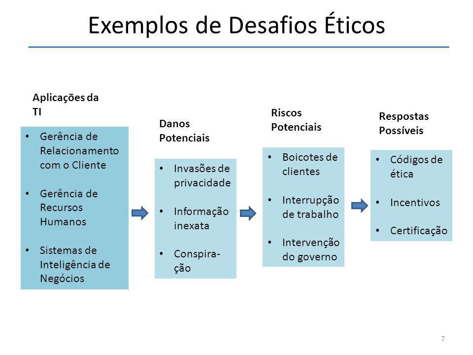 Exemplos de Desafios Éticos