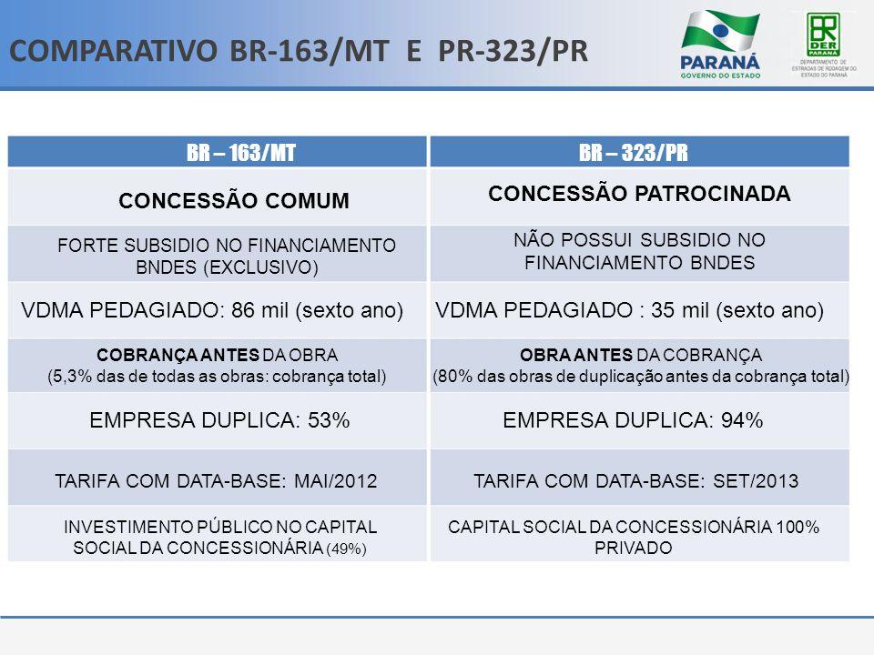 CONCESSÃO PATROCINADA
