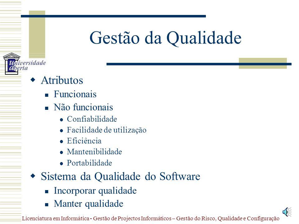 Gestão da Qualidade Atributos Sistema da Qualidade do Software
