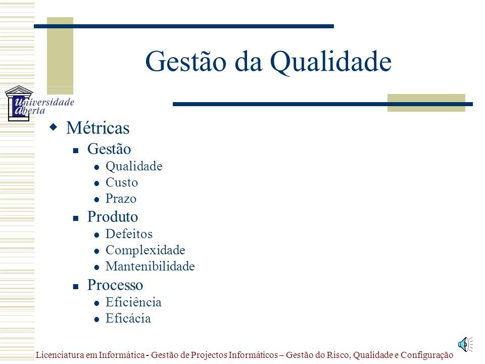 Gestão da Qualidade Métricas Gestão Produto Processo Qualidade Custo