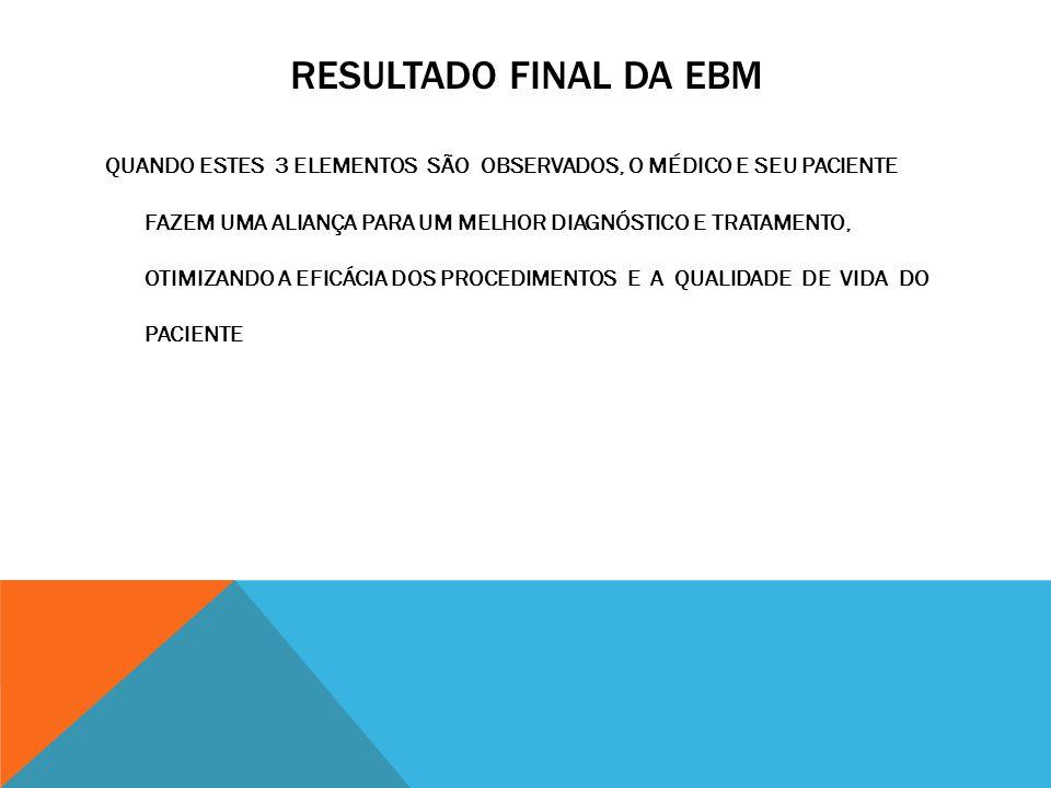 RESULTADO FINAL DA EBM