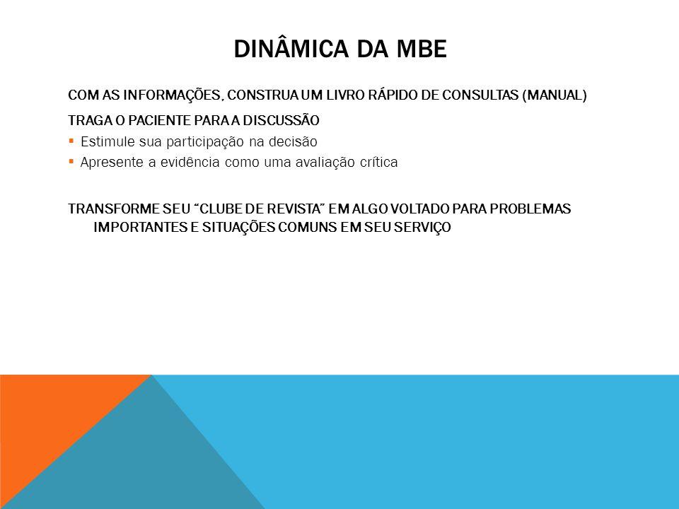 DINÂMICA DA MBE COM AS INFORMAÇÕES, CONSTRUA UM LIVRO RÁPIDO DE CONSULTAS (MANUAL) TRAGA O PACIENTE PARA A DISCUSSÃO.