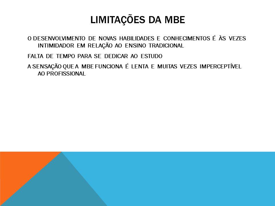 LIMITAÇÕES DA MBE