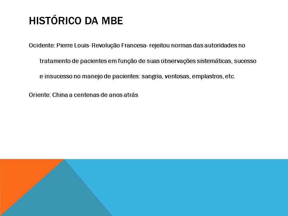 HISTÓRICO DA MBE
