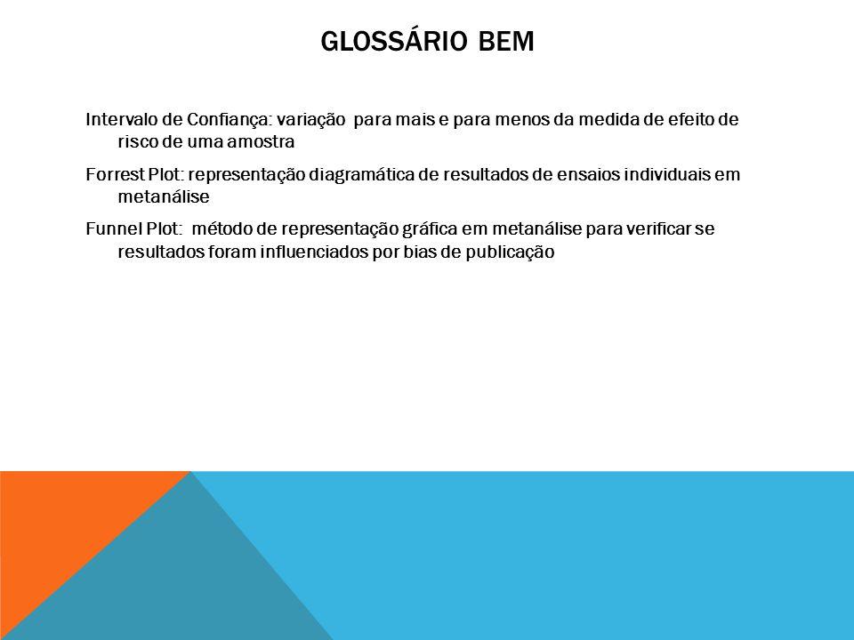 Glossário BEM