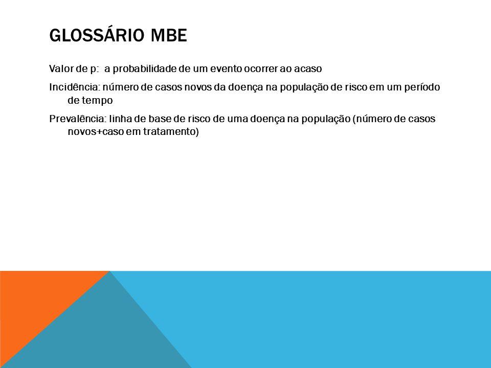 Glossário MBE