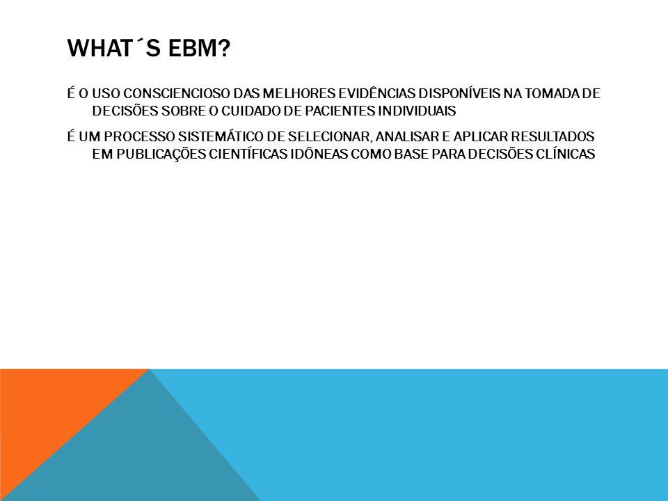 WHAT´S EBM