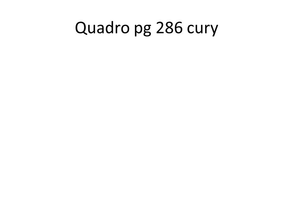 Quadro pg 286 cury