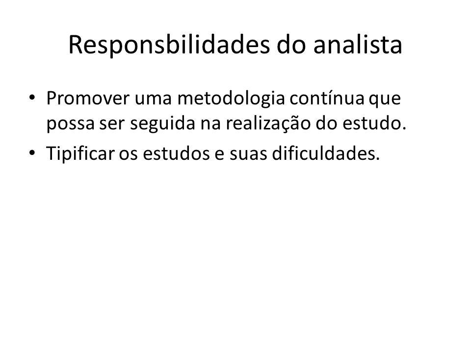 Responsbilidades do analista