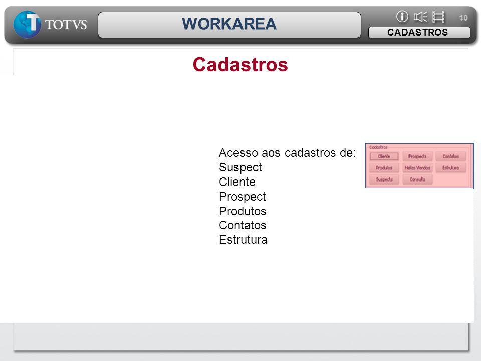 Cadastros WORKAREA Acesso aos cadastros de: Suspect Cliente Prospect