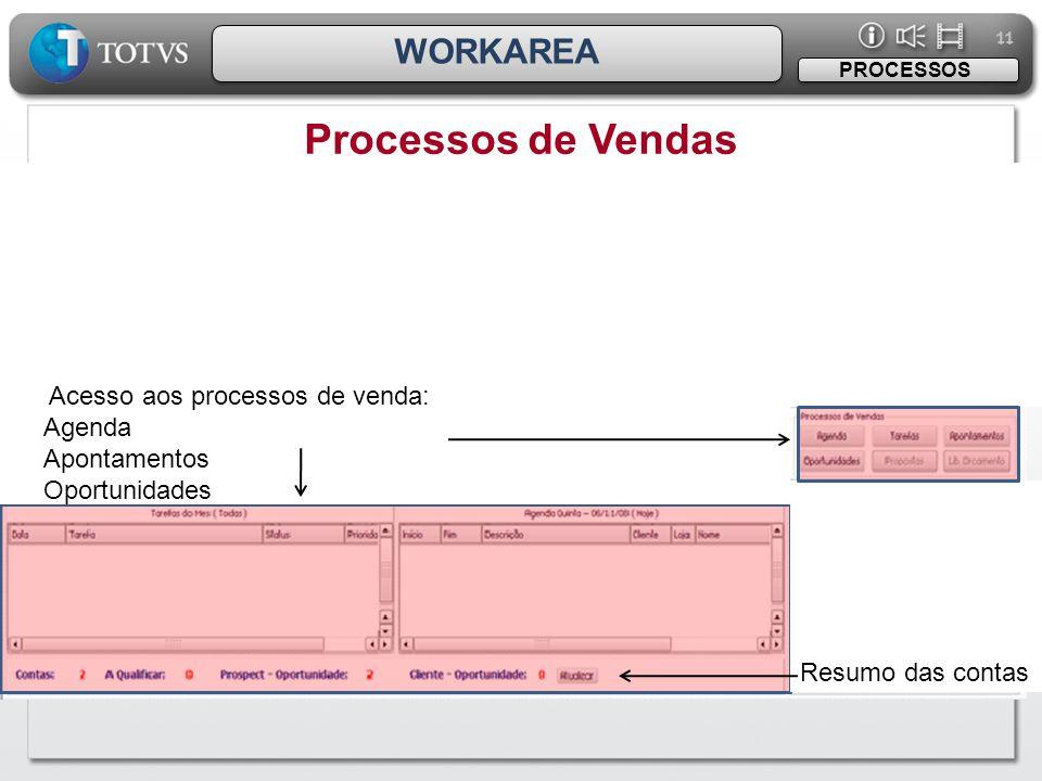 Processos de Vendas WORKAREA Acesso aos processos de venda: Agenda