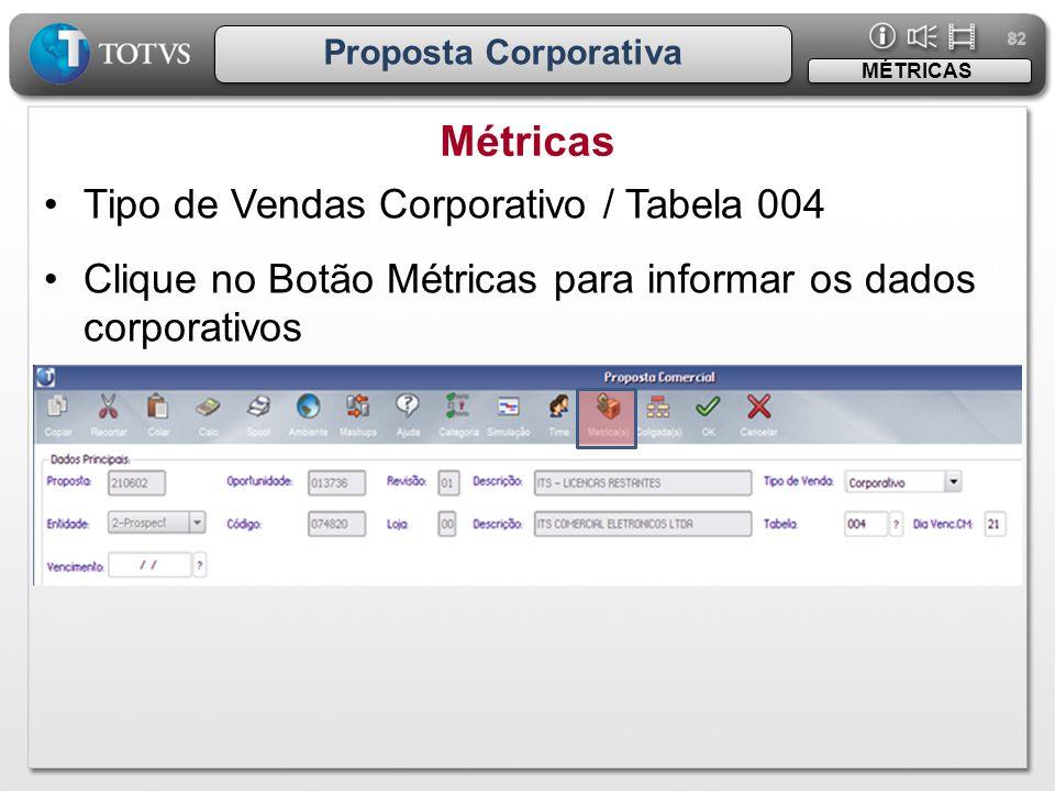 Métricas Tipo de Vendas Corporativo / Tabela 004