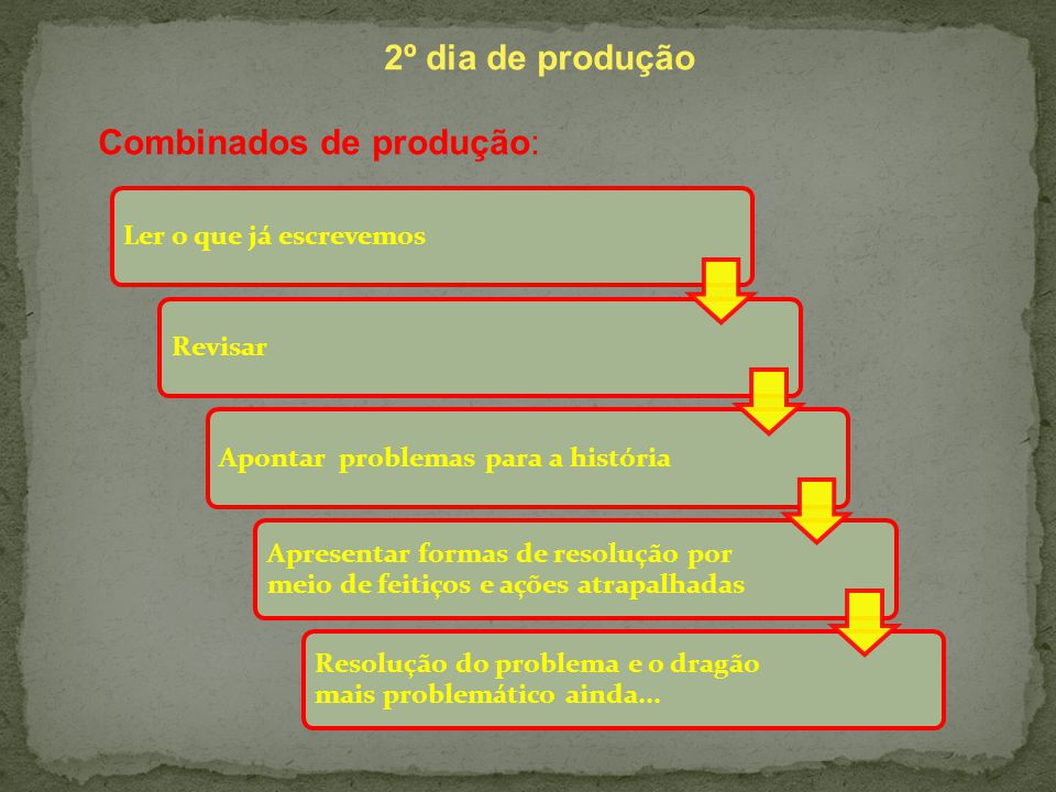 Combinados de produção: