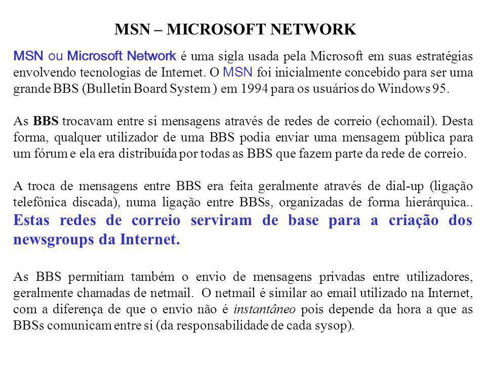 MSN – MICROSOFT NETWORK