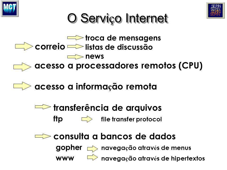 O Serviço Internet correio acesso a processadores remotos (CPU)