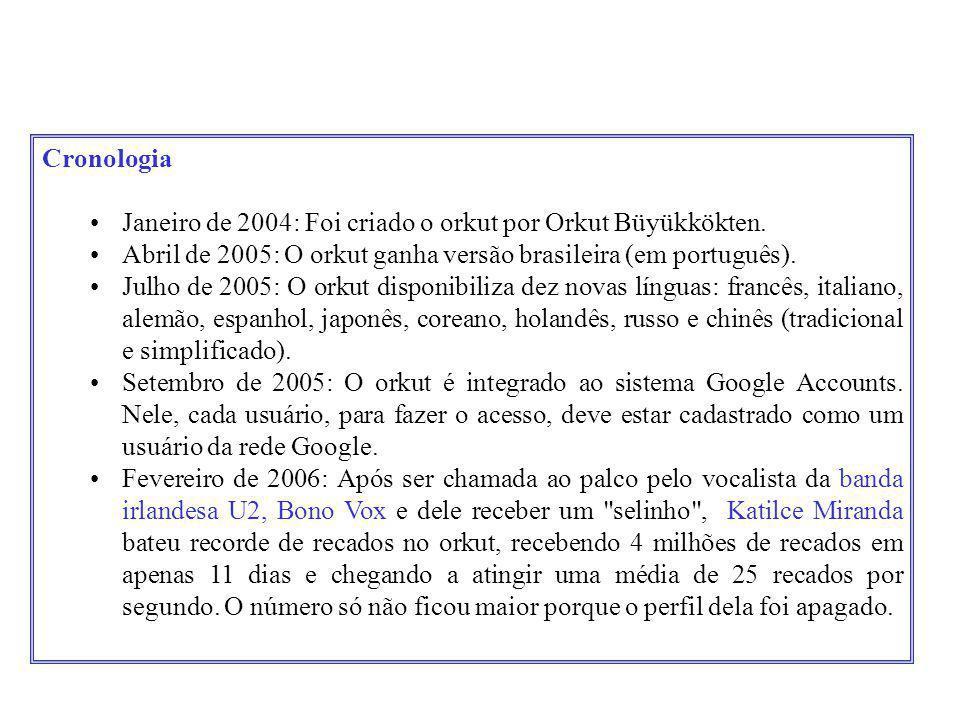 Cronologia Janeiro de 2004: Foi criado o orkut por Orkut Büyükkökten. Abril de 2005: O orkut ganha versão brasileira (em português).