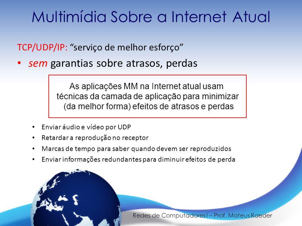 Multimídia Sobre a Internet Atual