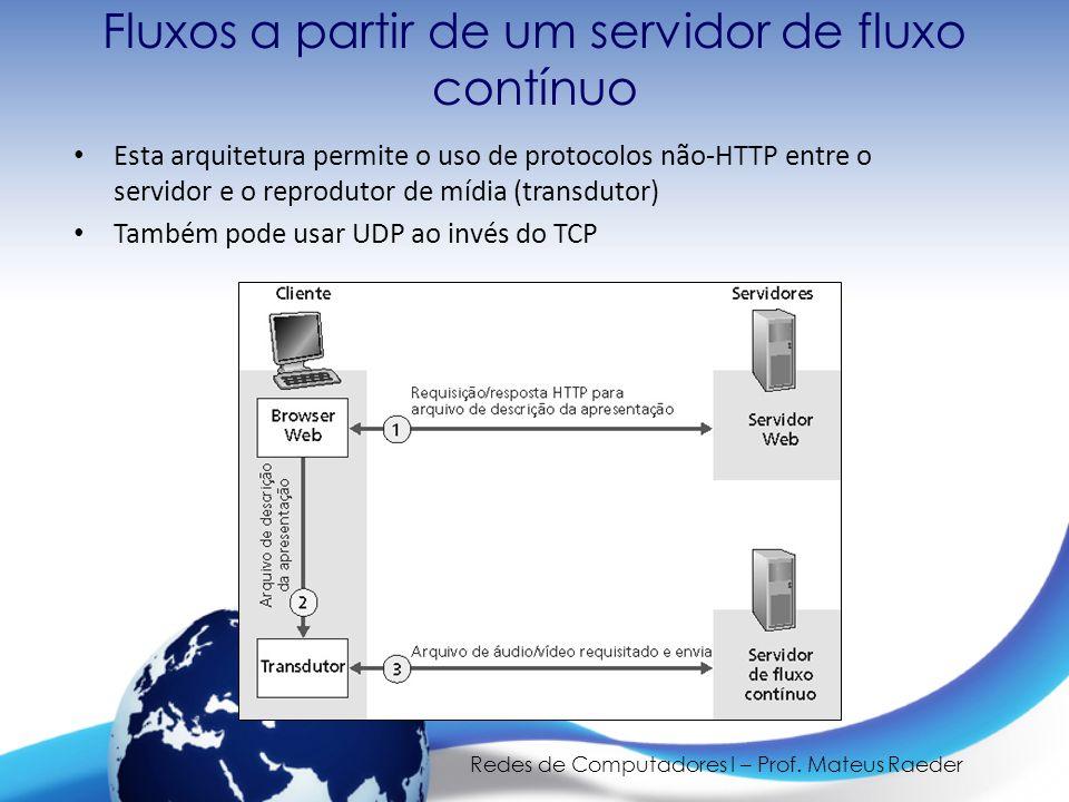 Fluxos a partir de um servidor de fluxo contínuo
