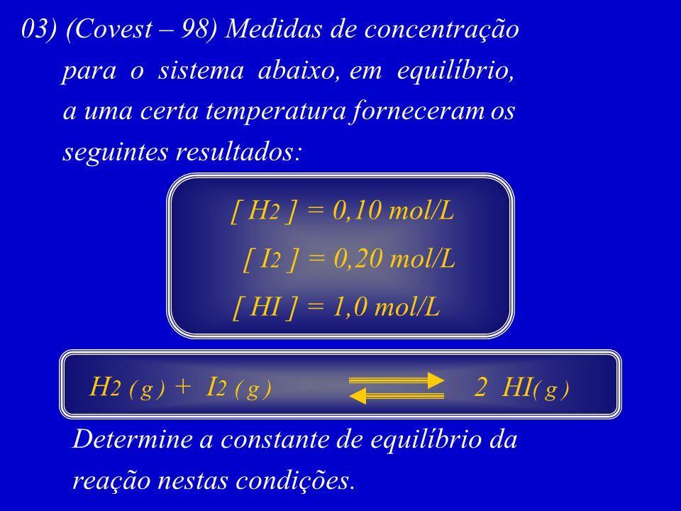 03) (Covest – 98) Medidas de concentração