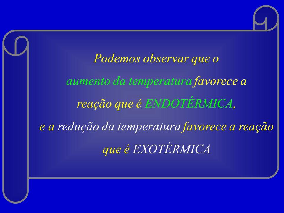 aumento da temperatura favorece a reação que é ENDOTÉRMICA,