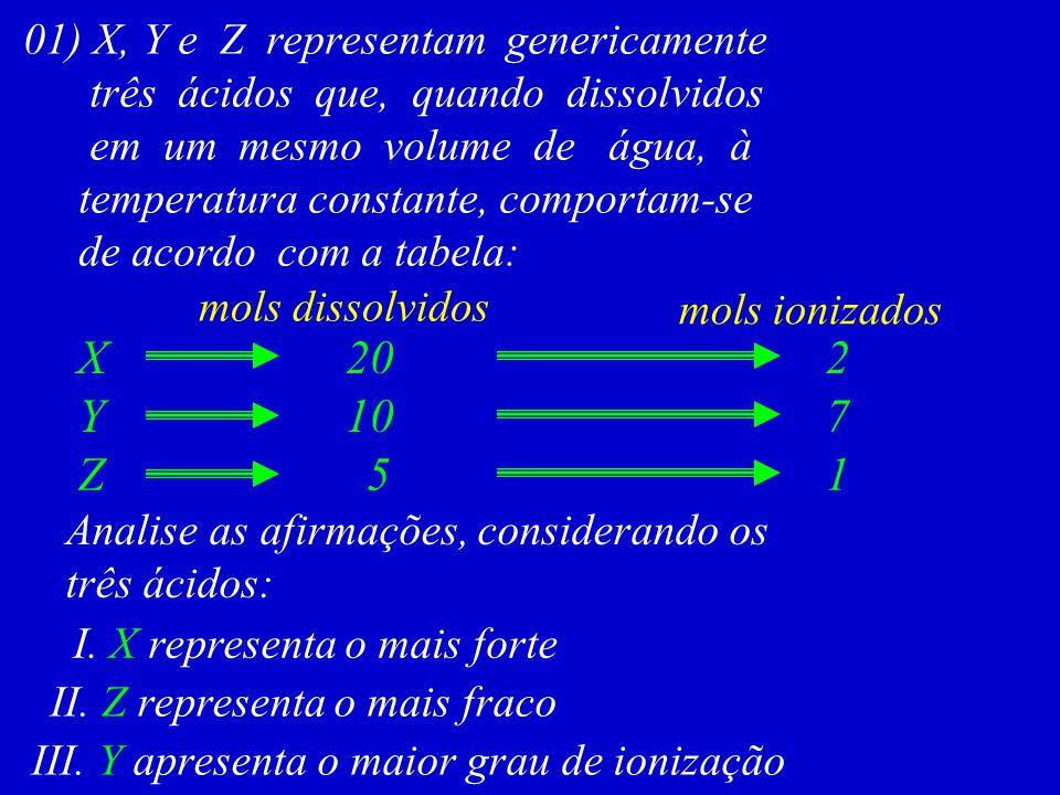 X 20 2 Y 10 7 Z 5 1 01) X, Y e Z representam genericamente