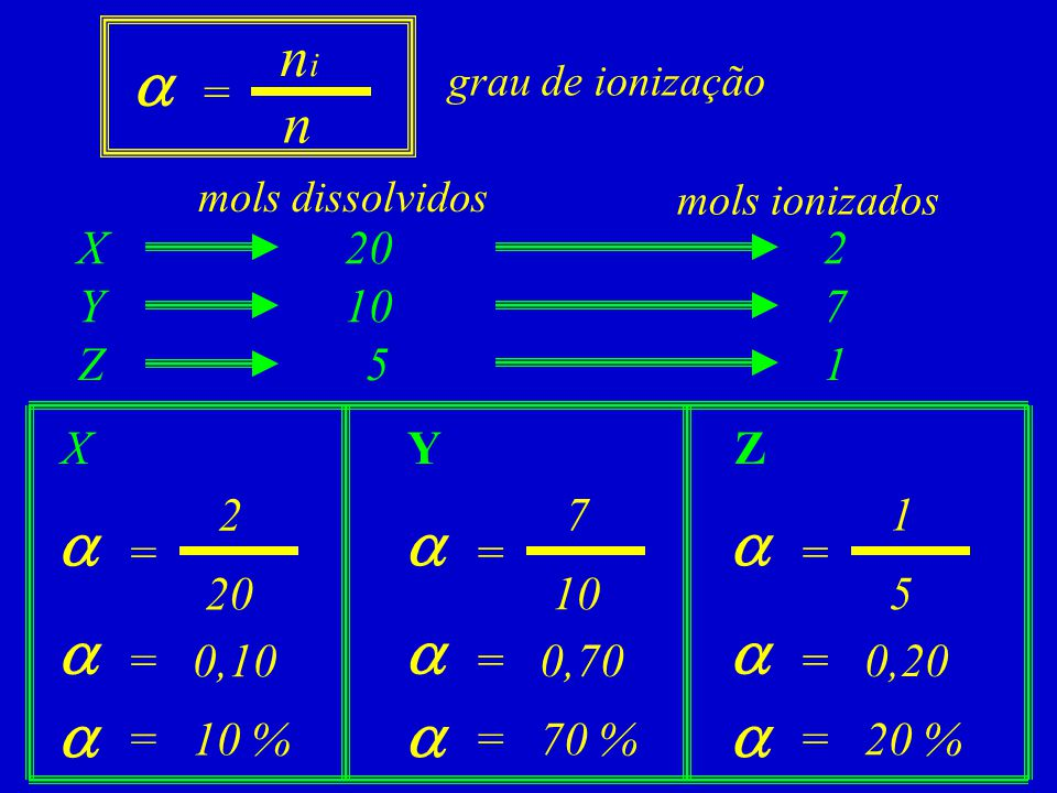 a a a a a a a a a a ni n = X 20 2 Y 10 7 Z 5 1 X Y Z 2 7 1 = = = 20 10
