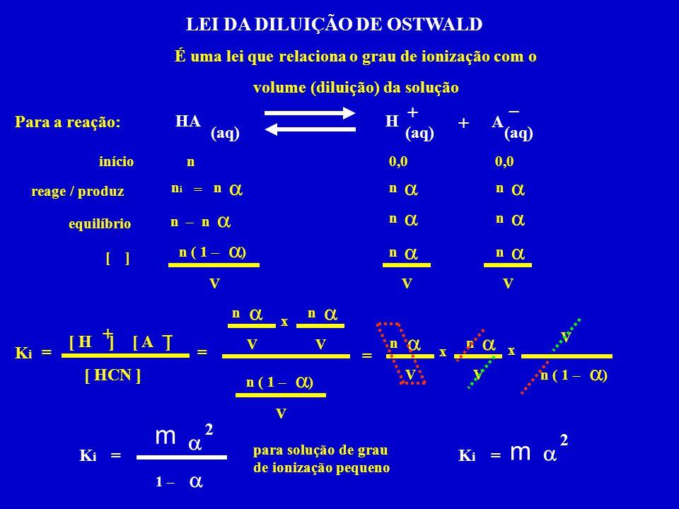a a a a a a a a a a a a a a a a a a LEI DA DILUIÇÃO DE OSTWALD + – + +