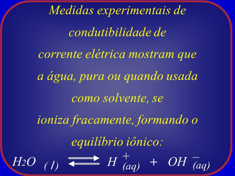 Medidas experimentais de condutibilidade de