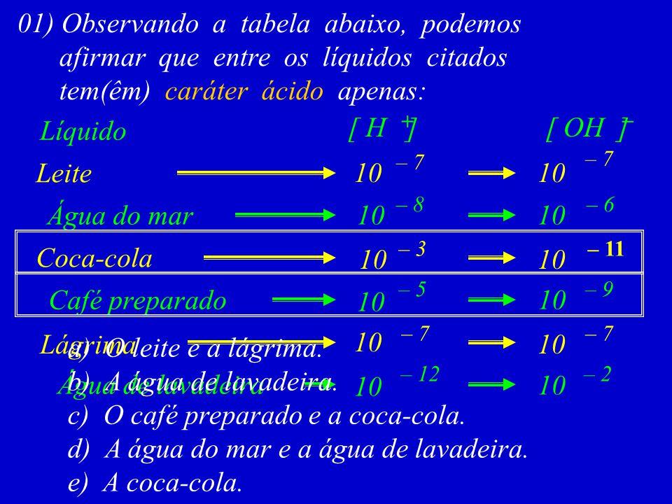 01) Observando a tabela abaixo, podemos