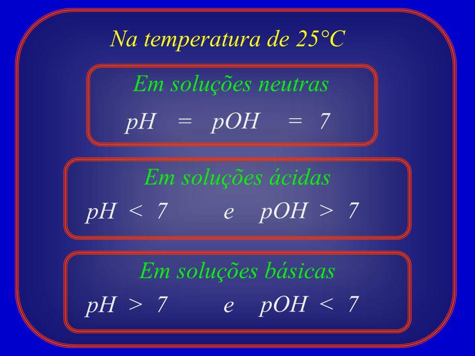 Na temperatura de 25°C Em soluções neutras. pH. = pOH. = 7. Em soluções ácidas. pH < 7. e.