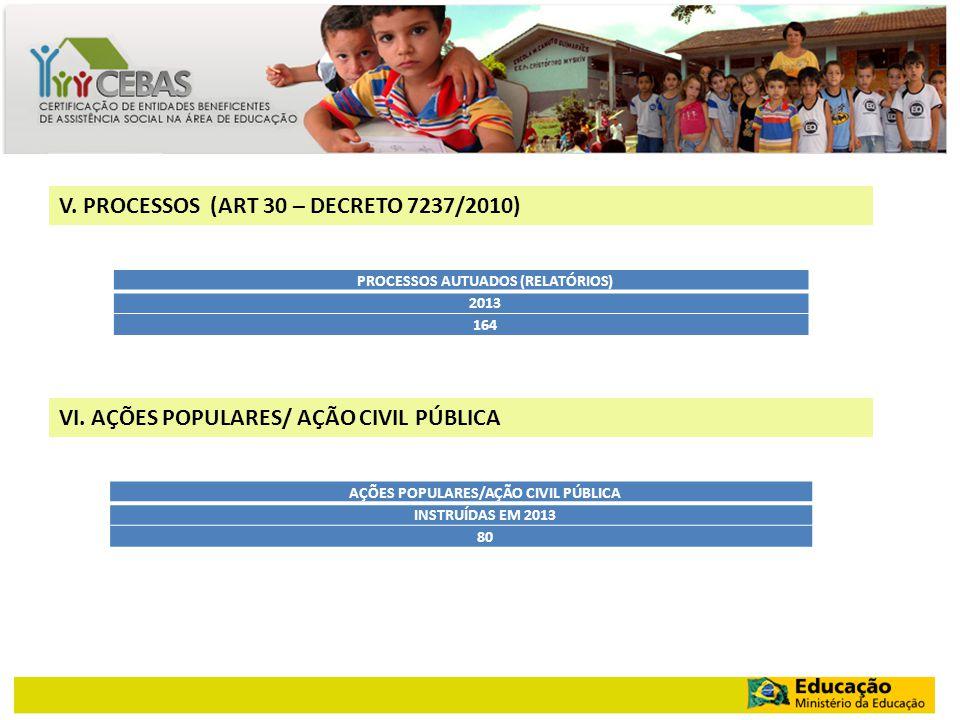 PROCESSOS AUTUADOS (RELATÓRIOS) AÇÕES POPULARES/AÇÃO CIVIL PÚBLICA
