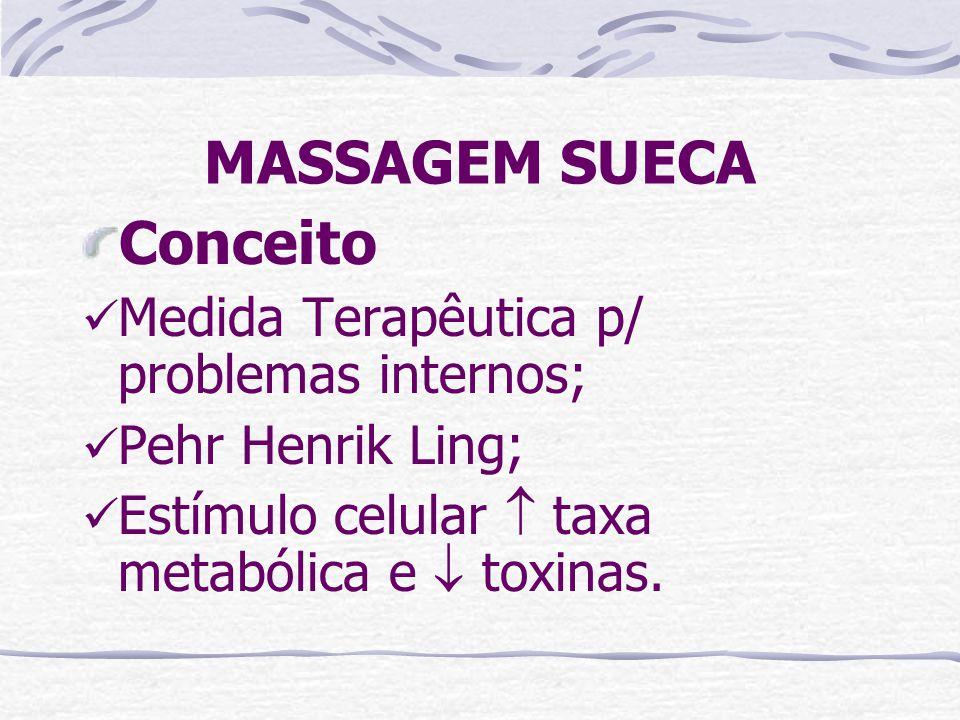 MASSAGEM SUECA Conceito Medida Terapêutica p/ problemas internos;