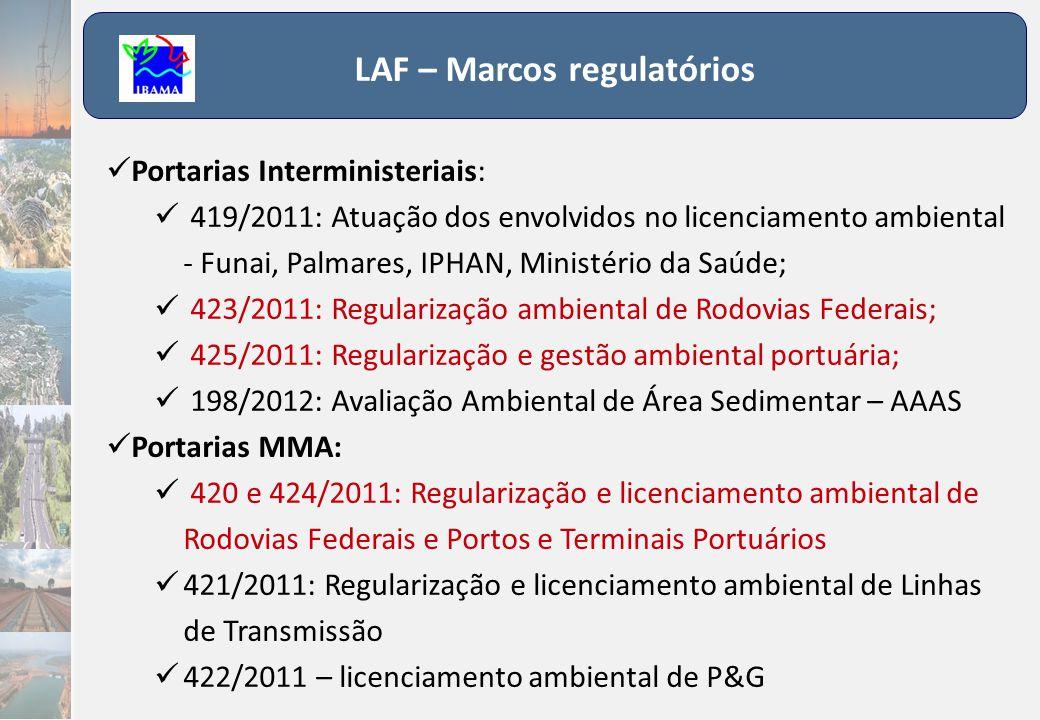 LAF – Marcos regulatórios
